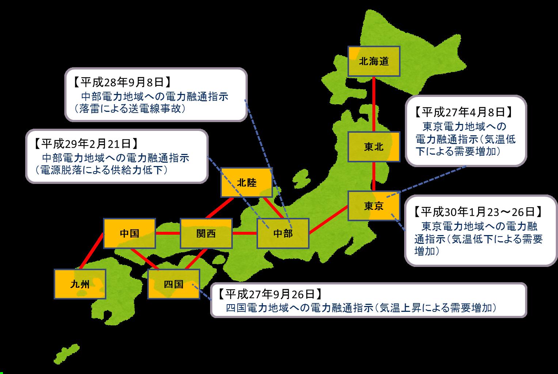 電力システム改革の鍵を握る「広域機関」